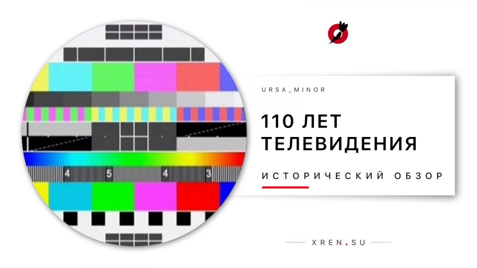 110 лет телевидения